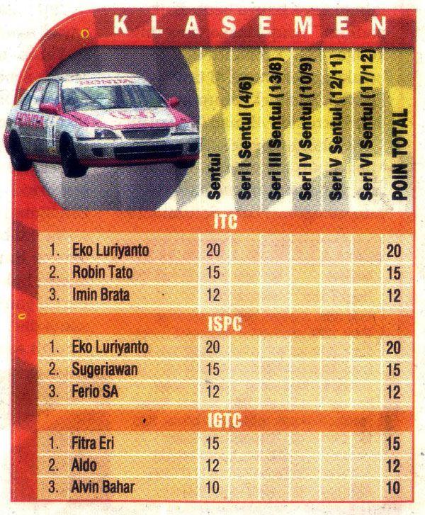 136c-drive