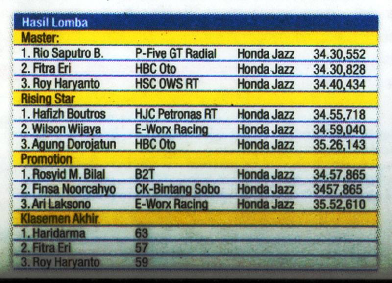 177b-jazz